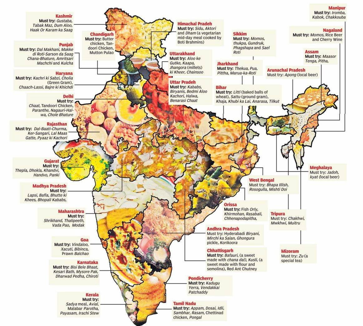 City maps Stadskartor och turistkartor China Japan etc Travel – Tourist Map Of India