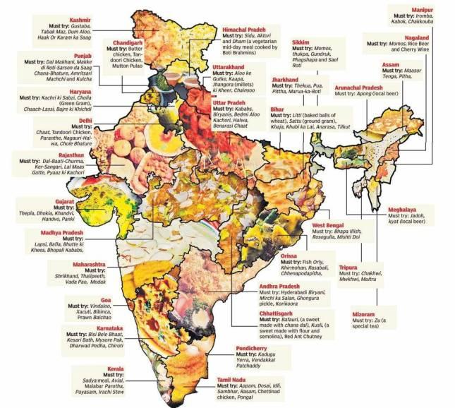 India Food Map